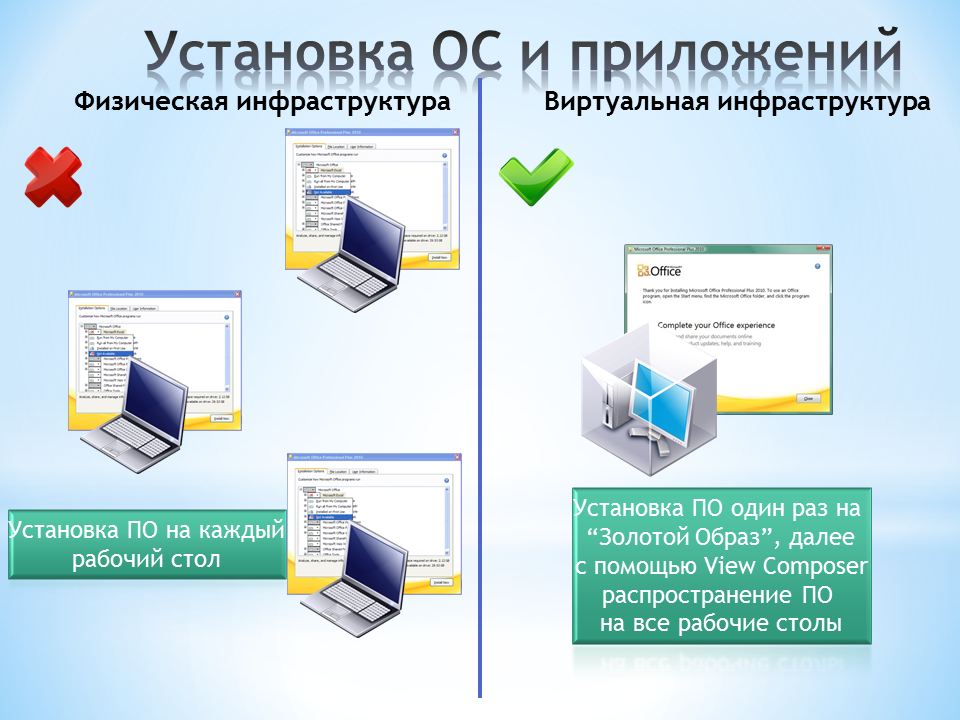 application and os installation